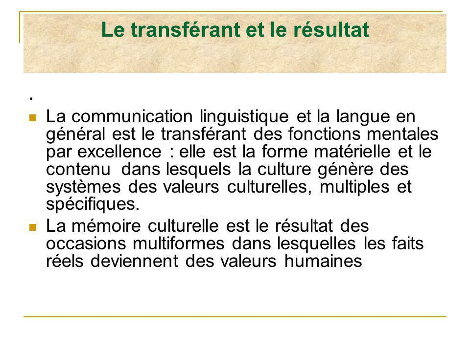 Le transférant et le résultat. La communication linguistique et la langue en général est le transférant des fonctions mentales par excellence : elle e
