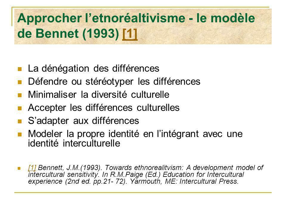 Approcher letnoréaltivisme - le modèle de Bennet (1993) [1][1] La dénégation des différences Défendre ou stéréotyper les différences Minimaliser la di