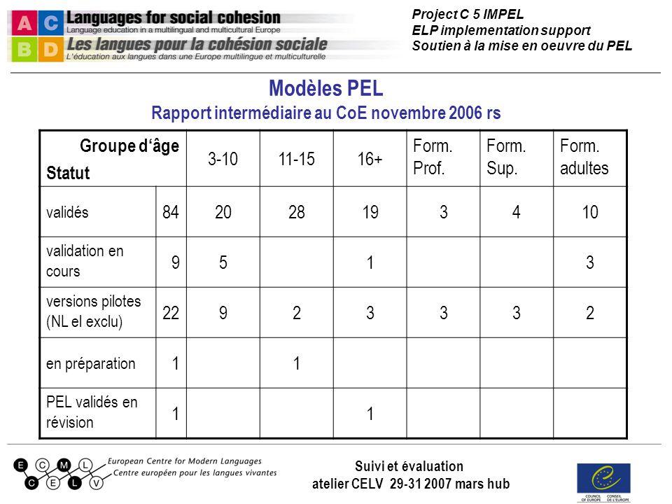 Project C 5 IMPEL ELP implementation support Soutien à la mise en oeuvre du PEL Suivi et évaluation atelier CELV 29-31 2007 mars hub Modèles PEL Rappo