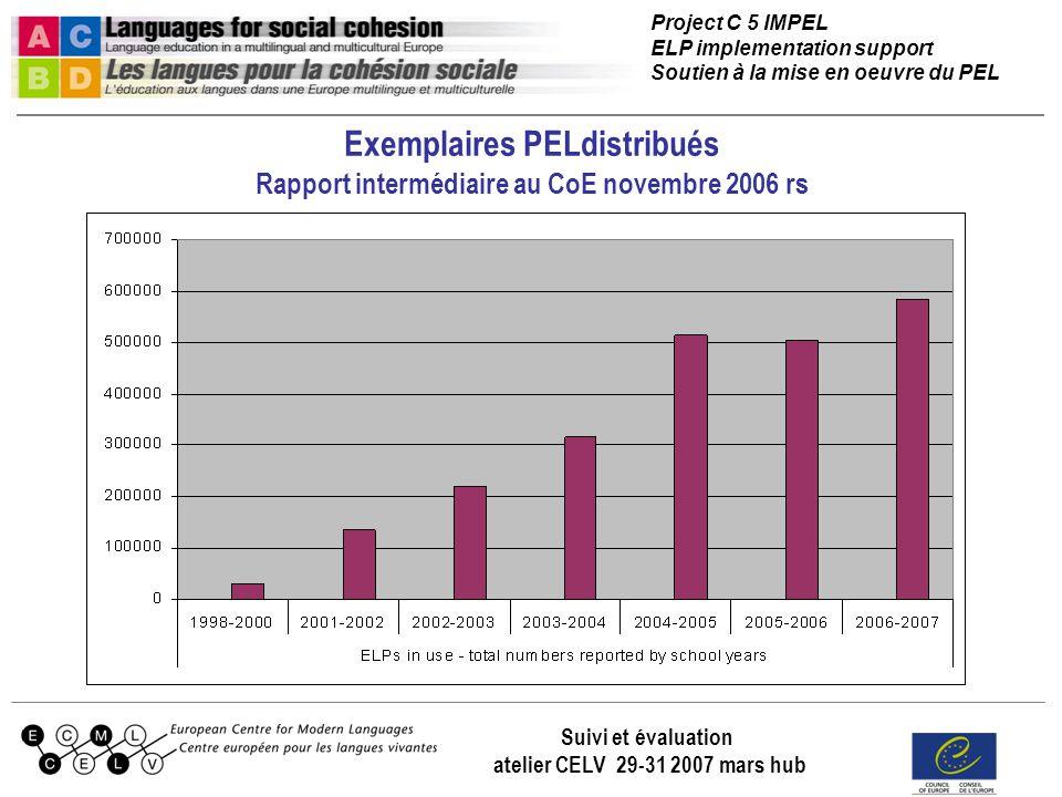 Project C 5 IMPEL ELP implementation support Soutien à la mise en oeuvre du PEL Suivi et évaluation atelier CELV 29-31 2007 mars hub Exemplaires PELdi