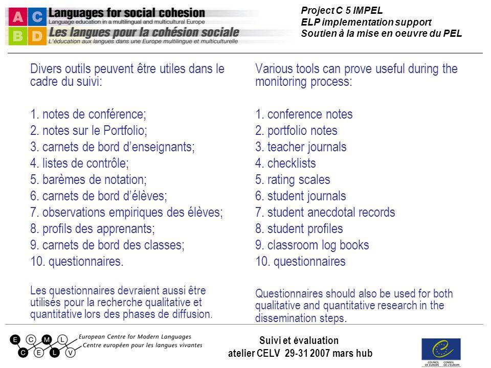 Project C 5 IMPEL ELP implementation support Soutien à la mise en oeuvre du PEL Suivi et évaluation atelier CELV 29-31 2007 mars hub Divers outils peu