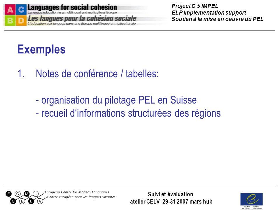 Project C 5 IMPEL ELP implementation support Soutien à la mise en oeuvre du PEL Suivi et évaluation atelier CELV 29-31 2007 mars hub Exemples 1.Notes