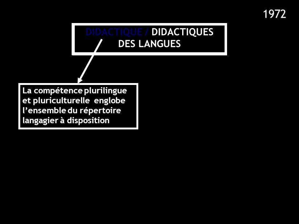 DIDACTIQUE / DIDACTIQUES DES LANGUES La compétence plurilingue et pluriculturelle englobe lensemble du répertoire langagier à disposition DIDACTIQUE /