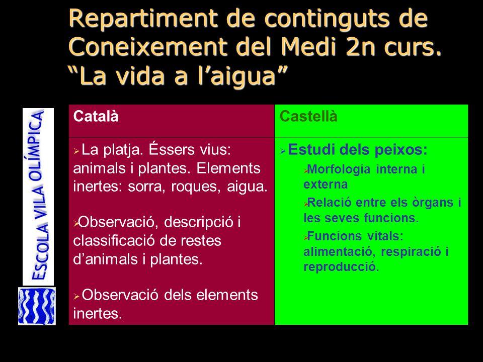 Repartiment de continguts de Coneixement del Medi 2n curs. La vida a laigua CatalàCastellà La platja. Éssers vius: animals i plantes. Elements inertes