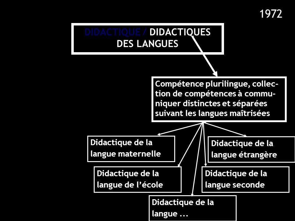 Compétence plurilingue, collec- tion de compétences à commu- niquer distinctes et séparées suivant les langues maîtrisées DIDACTIQUE / DIDACTIQUES DES