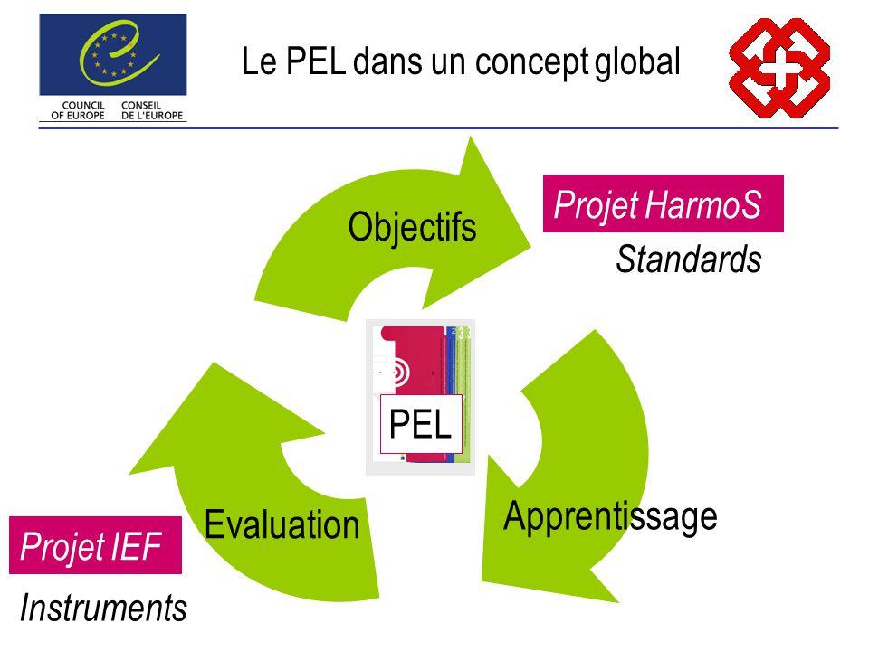 Projet HarmoS Projet IEF PEL Standards Instruments Le PEL dans un concept global