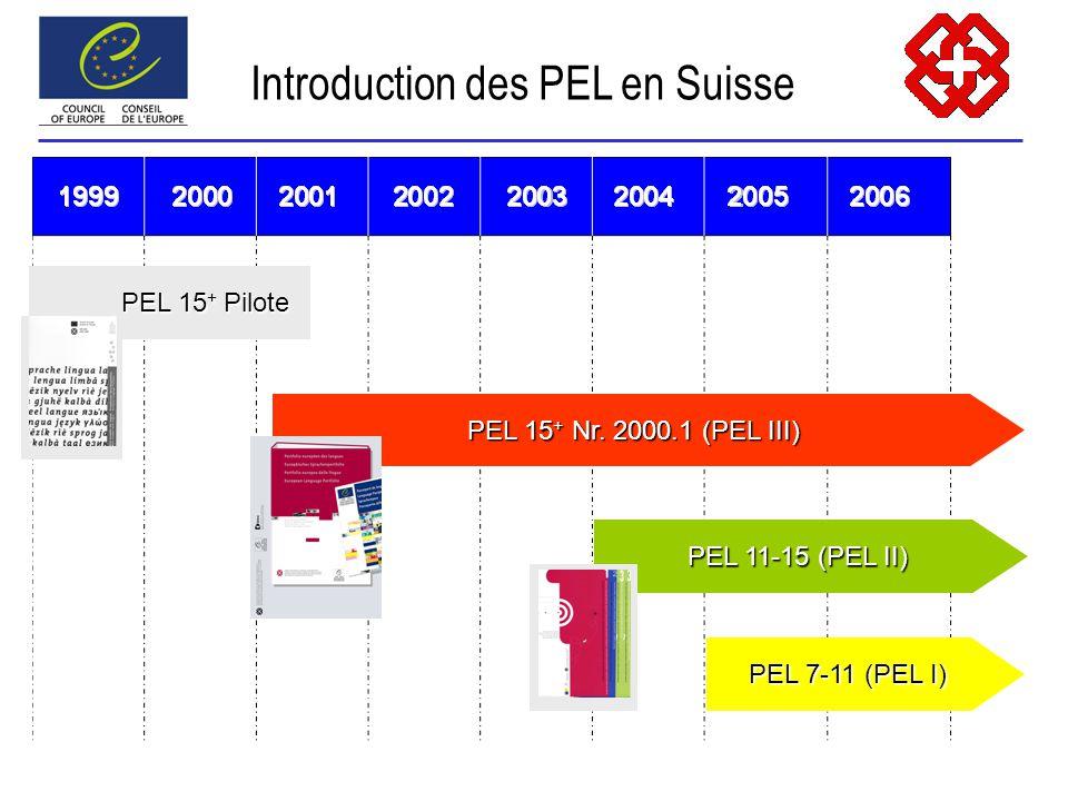 PEL 15 + Pilote PEL 15 + Pilote PEL 15 + Nr.