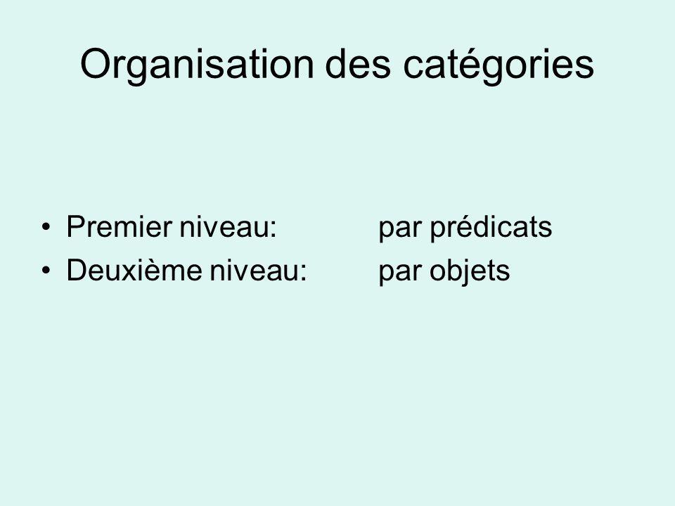 Organisation des catégories Premier niveau: par prédicats Deuxième niveau: par objets