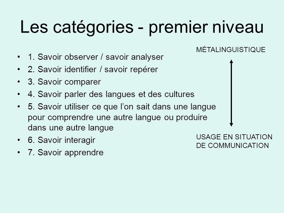 Les catégories - premier niveau 1. Savoir observer / savoir analyser 2. Savoir identifier / savoir repérer 3. Savoir comparer 4. Savoir parler des lan