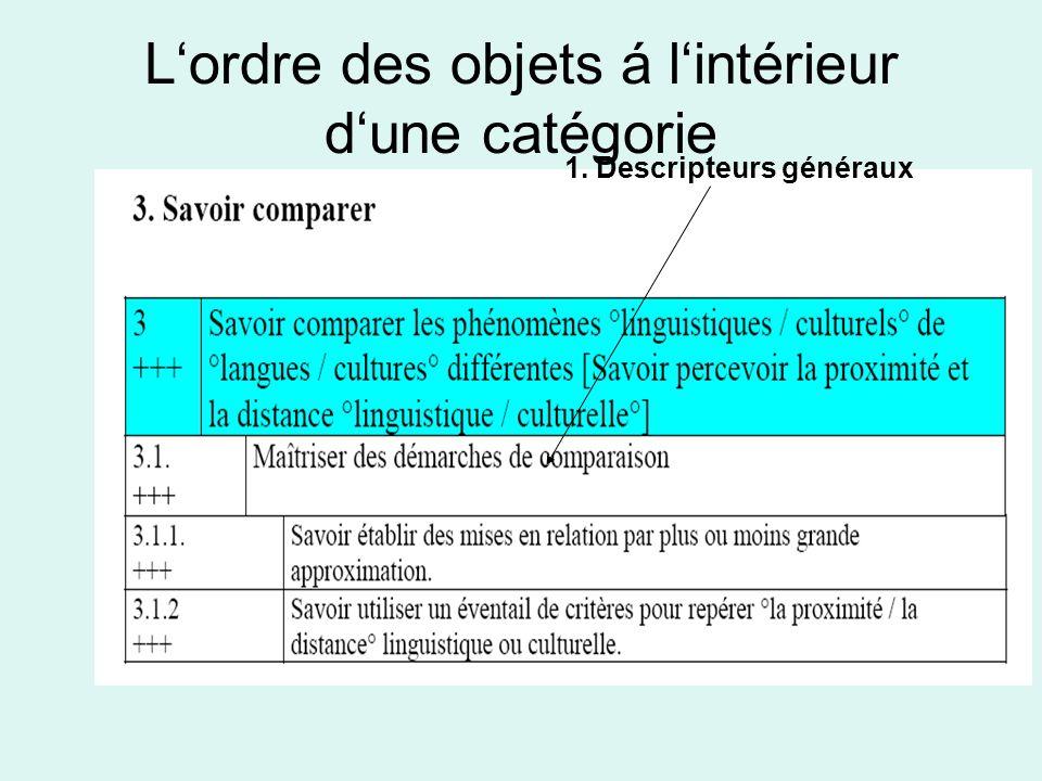 Lordre des objets á lintérieur dune catégorie 1. Descripteurs généraux