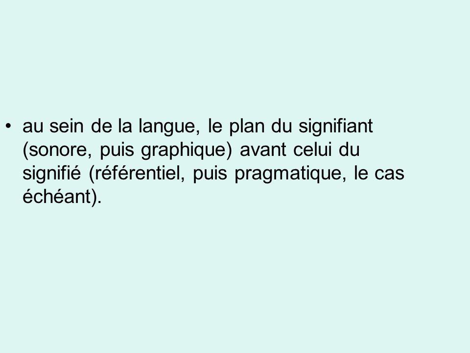 au sein de la langue, le plan du signifiant (sonore, puis graphique) avant celui du signifié (référentiel, puis pragmatique, le cas échéant).
