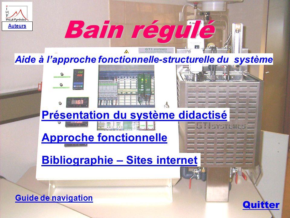 Sommaire Quitter Approche fonctionnelle Bain régulé Guide de navigation Bibliographie – Sites internet Aide à lapproche fonctionnelle-structurelle du