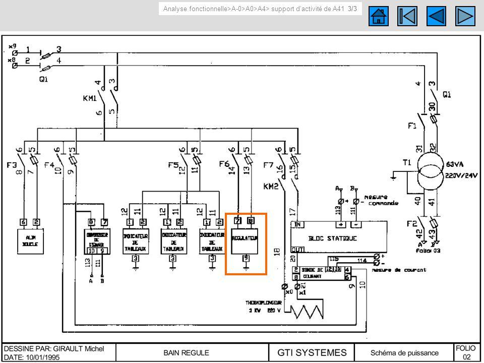 Support d activité de A41 3/3 Schéma (électrique, cinématique…) du support d activité de A41 Analyse fonctionnelle>A-0>A0>A4> support dactivité de A41