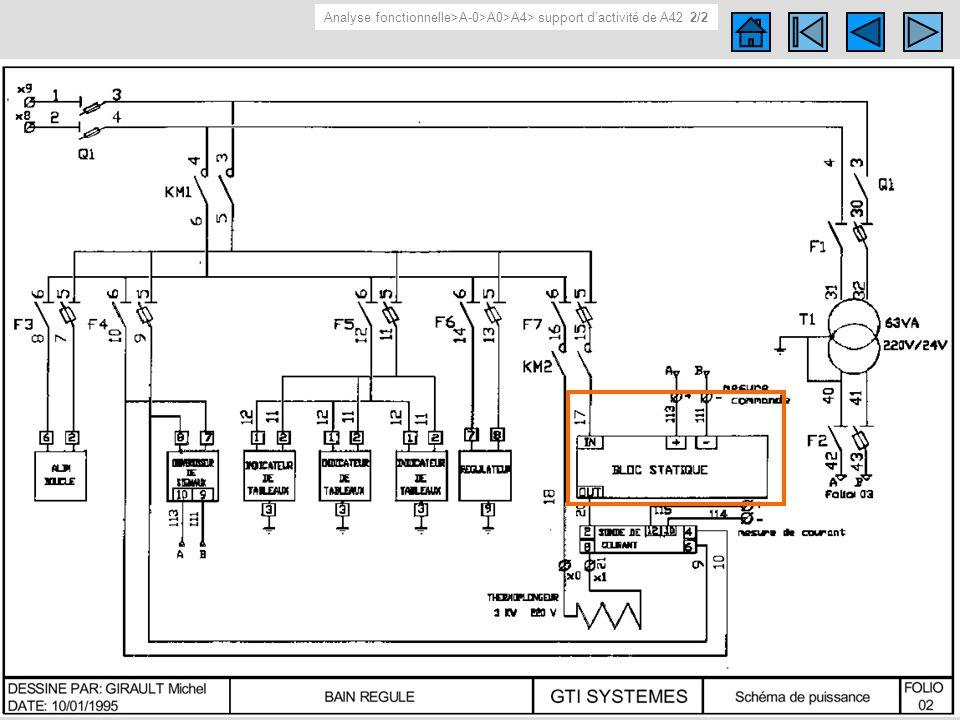 Support d activité de A42 2/2 Schéma (électrique, cinématique…) du support d activité de A42 Analyse fonctionnelle>A-0>A0>A4> support dactivité de A42