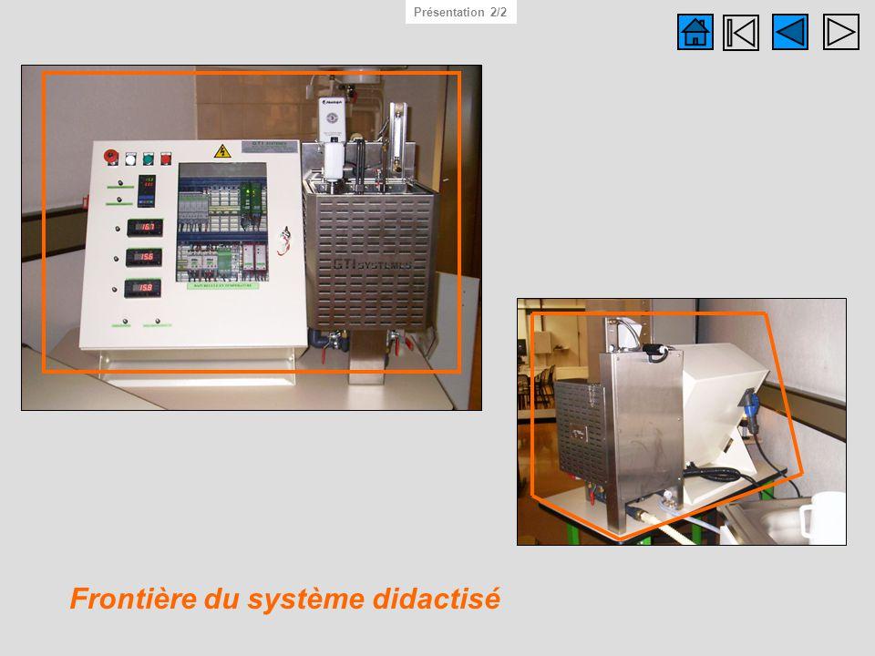 A-0 Energie électrique Température ambiante Température réseau eau Commandes opérateur: Ma, At, AU,, Signalisation Données affichées Pertes énergétiques W R E A-0 Paramètres de régulation Niveau bain Débit pert.