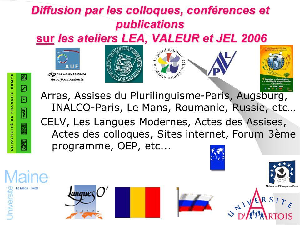 Diffusion par les colloques, conférences et publications sur les ateliers LEA, VALEUR et JEL 2006 Arras, Assises du Plurilinguisme-Paris, Augsburg, IN