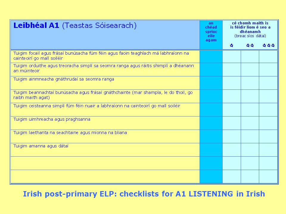 Irish post-primary ELP: checklists for A1 LISTENING in French