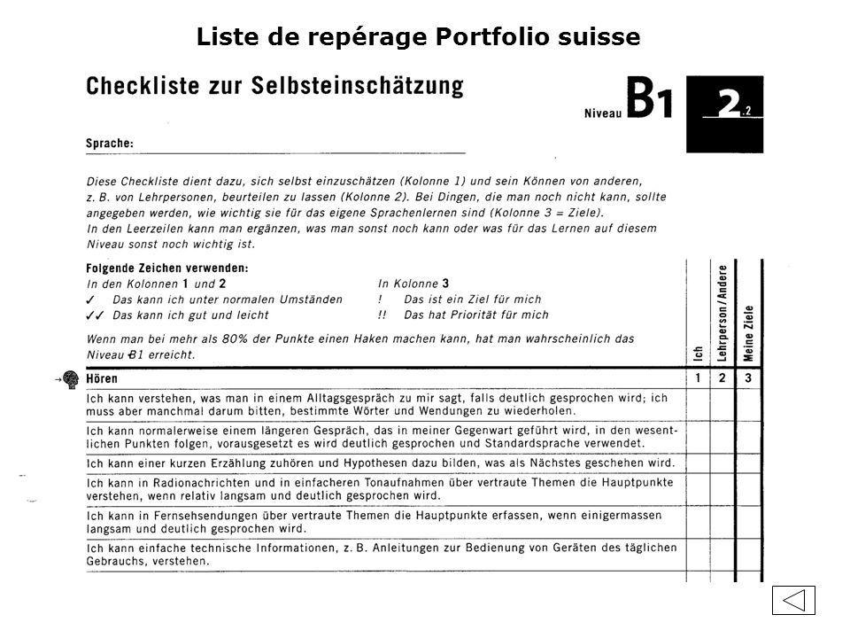 Liste de repérage Portfolio suisse