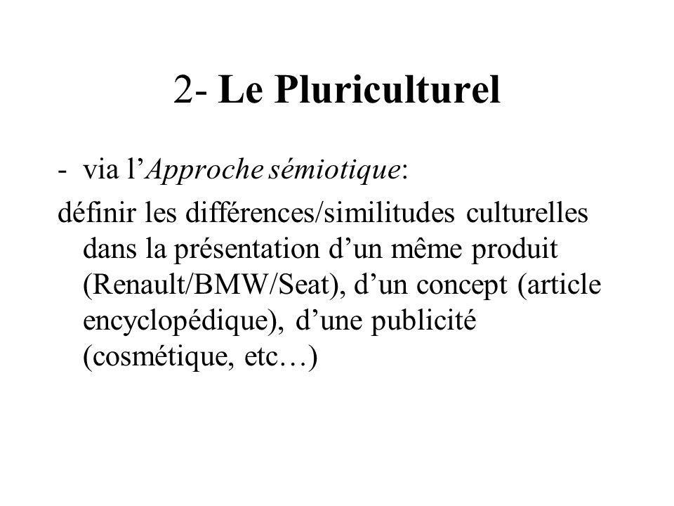 2- Le Pluriculturel -via lApproche sémiotique: définir les différences/similitudes culturelles dans la présentation dun même produit (Renault/BMW/Seat), dun concept (article encyclopédique), dune publicité (cosmétique, etc…)