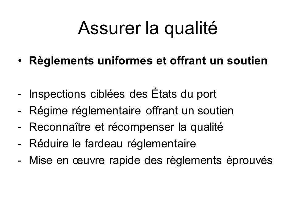 Assurer la qualité Règlements uniformes et offrant un soutien -Inspections ciblées des États du port -Régime réglementaire offrant un soutien -Reconnaître et récompenser la qualité -Réduire le fardeau réglementaire -Mise en œuvre rapide des règlements éprouvés