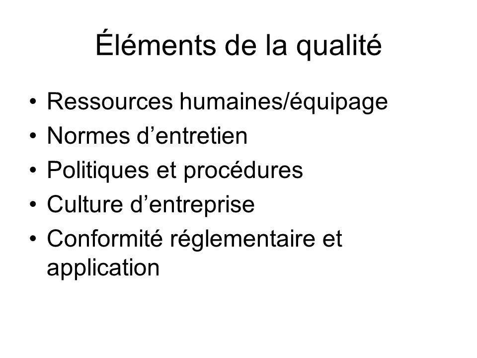 Éléments de la qualité Ressources humaines/équipage Normes dentretien Politiques et procédures Culture dentreprise Conformité réglementaire et application