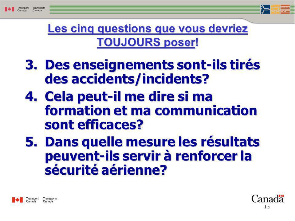 15 Les cinq questions que vous devriez TOUJOURS poser! 3.Des enseignements sont-ils tirés des accidents/incidents? 4.Cela peut-il me dire si ma format