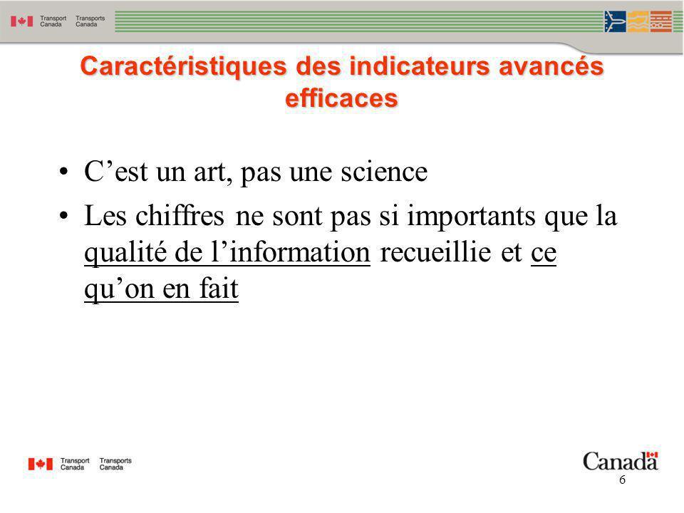 6 Caractéristiques des indicateurs avancés efficaces Cest un art, pas une science Les chiffres ne sont pas si importants que la qualité de linformatio