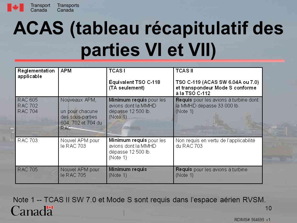 RDIMS# 564695 v1 10 ACAS (tableau récapitulatif des parties VI et VII) Note 1 -- TCAS II SW 7.0 et Mode S sont requis dans lespace aérien RVSM.