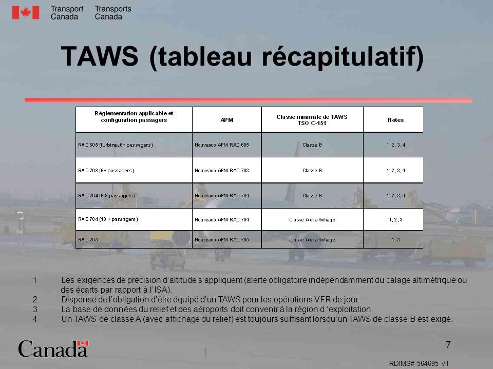 RDIMS# 564695 v1 7 TAWS (tableau récapitulatif) 1 Les exigences de précision daltitude sappliquent (alerte obligatoire indépendamment du calage altimé