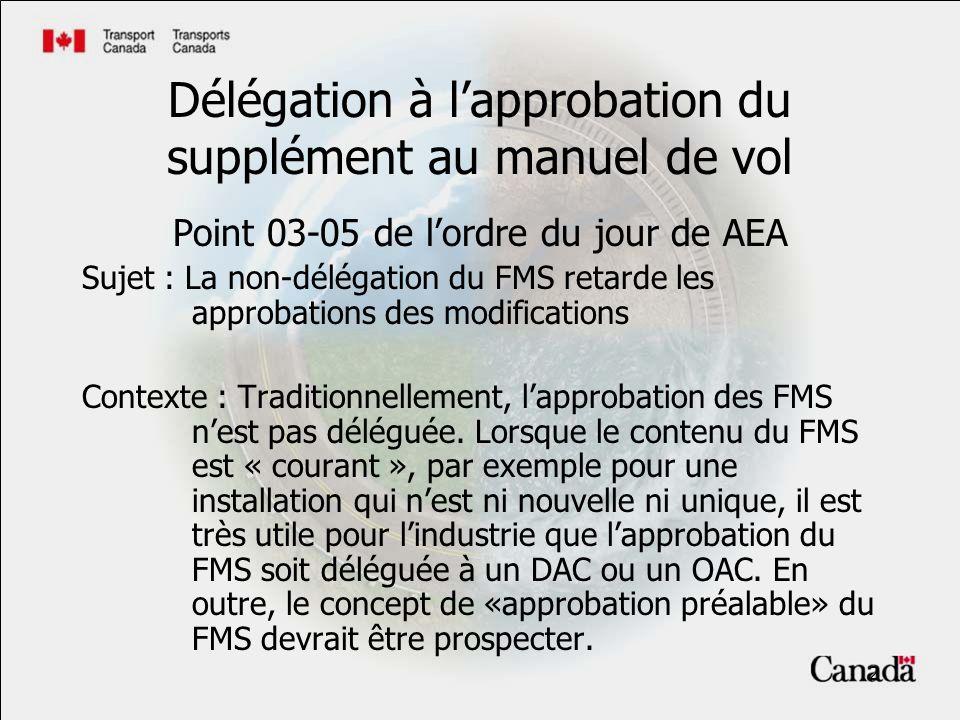2 Délégation à lapprobation du supplément au manuel de vol Point 03-05 de lordre du jour de AEA Sujet : La non-délégation du FMS retarde les approbations des modifications Contexte : Traditionnellement, lapprobation des FMS nest pas déléguée.