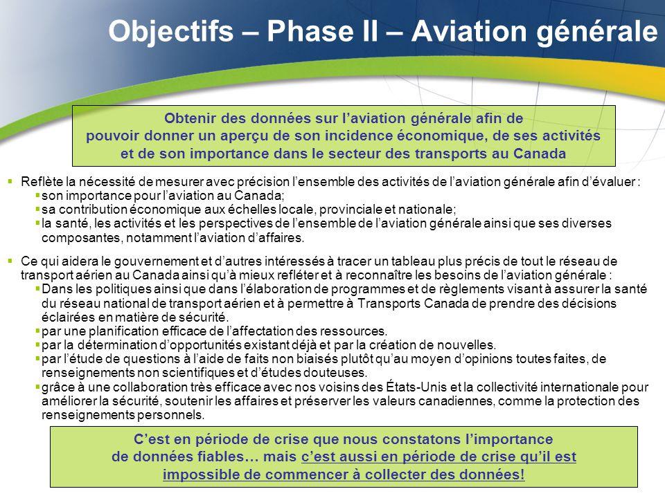 Objectifs – Phase II – Aviation générale Reflète la nécessité de mesurer avec précision lensemble des activités de laviation générale afin dévaluer :