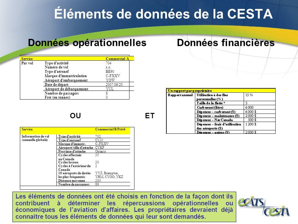 Éléments de données de la CESTA OU ET Données opérationnellesDonnées financières Les éléments de données ont été choisis en fonction de la façon dont