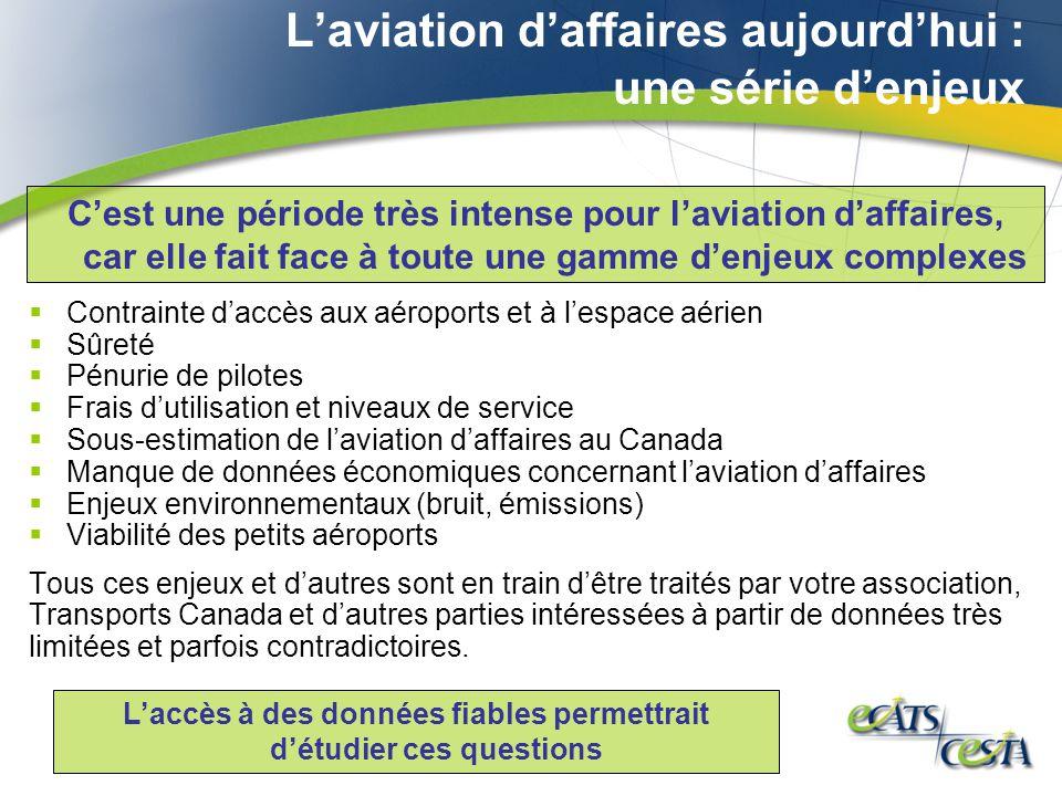 Laviation daffaires aujourdhui : une série denjeux Contrainte daccès aux aéroports et à lespace aérien Sûreté Pénurie de pilotes Frais dutilisation et