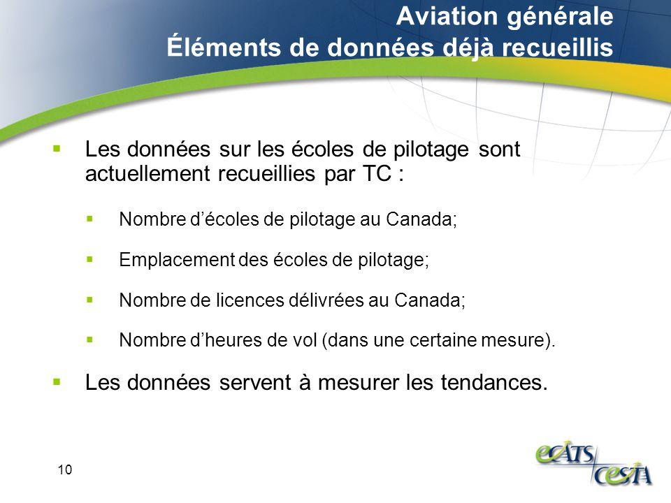 10 Les données sur les écoles de pilotage sont actuellement recueillies par TC : Nombre décoles de pilotage au Canada; Emplacement des écoles de pilotage; Nombre de licences délivrées au Canada; Nombre dheures de vol (dans une certaine mesure).