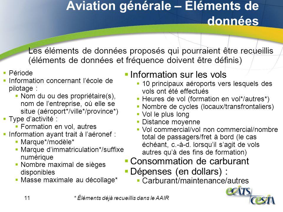 11 Les éléments de données proposés qui pourraient être recueillis (éléments de données et fréquence doivent être définis) * Éléments déjà recueillis