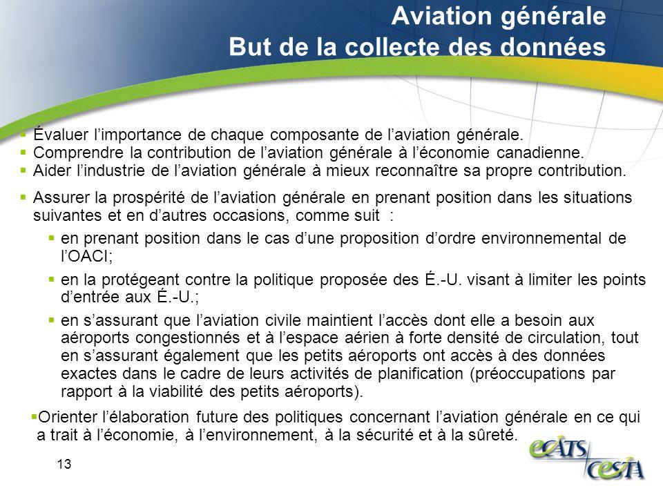 13 Évaluer limportance de chaque composante de laviation générale. Comprendre la contribution de laviation générale à léconomie canadienne. Aider lind