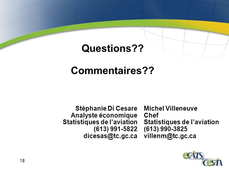 18 Questions?? Commentaires?? Stéphanie Di Cesare Analyste économique Statistiques de laviation (613) 991-5822 dicesas@tc.gc.ca Michel Villeneuve Chef