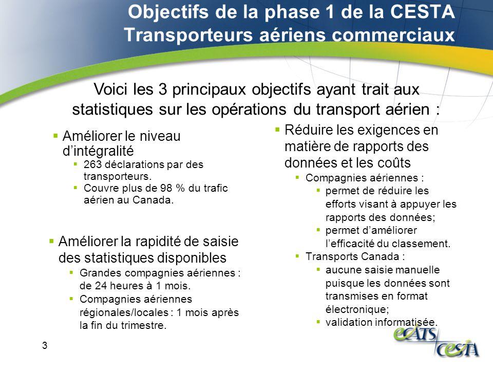 3 Objectifs de la phase 1 de la CESTA Transporteurs aériens commerciaux Améliorer le niveau dintégralité 263 déclarations par des transporteurs. Couvr