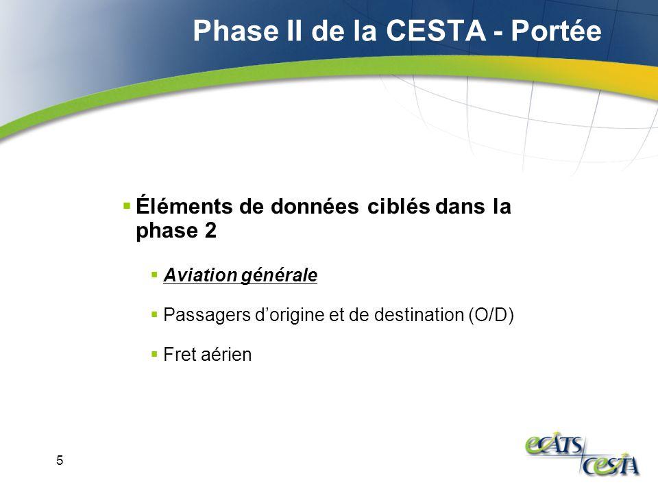5 Éléments de données ciblés dans la phase 2 Aviation générale Passagers dorigine et de destination (O/D) Fret aérien Phase II de la CESTA - Portée