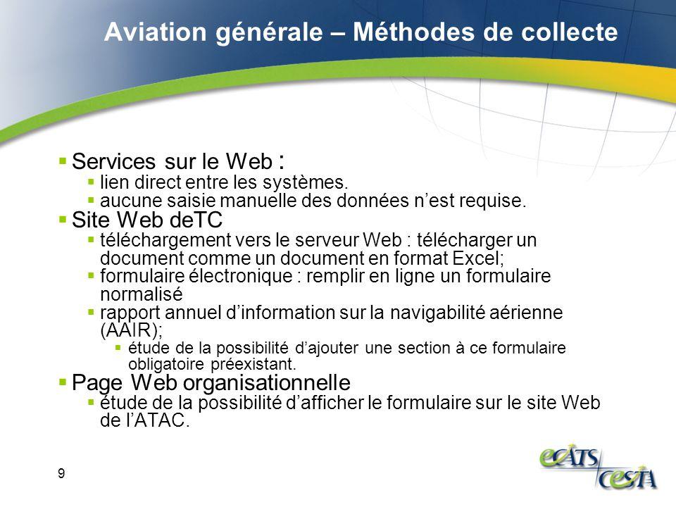 9 Aviation générale – Méthodes de collecte Services sur le Web : lien direct entre les systèmes. aucune saisie manuelle des données nest requise. Site