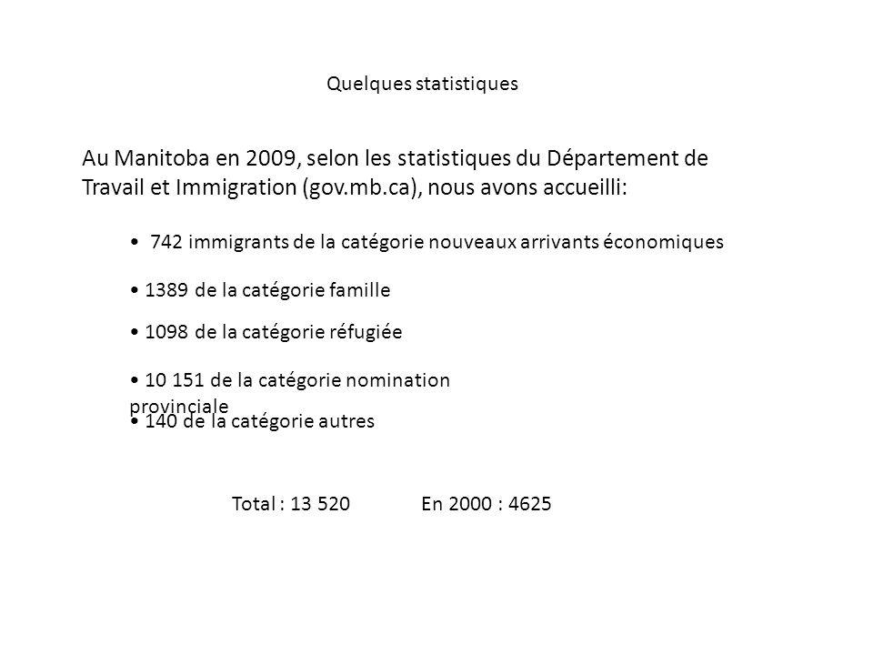 Quelques statistiques Au Manitoba en 2009, selon les statistiques du Département de Travail et Immigration (gov.mb.ca), nous avons accueilli: 742 immigrants de la catégorie nouveaux arrivants économiques 1389 de la catégorie famille 1098 de la catégorie réfugiée 10 151 de la catégorie nomination provinciale Total : 13 520 En 2000 : 4625 140 de la catégorie autres