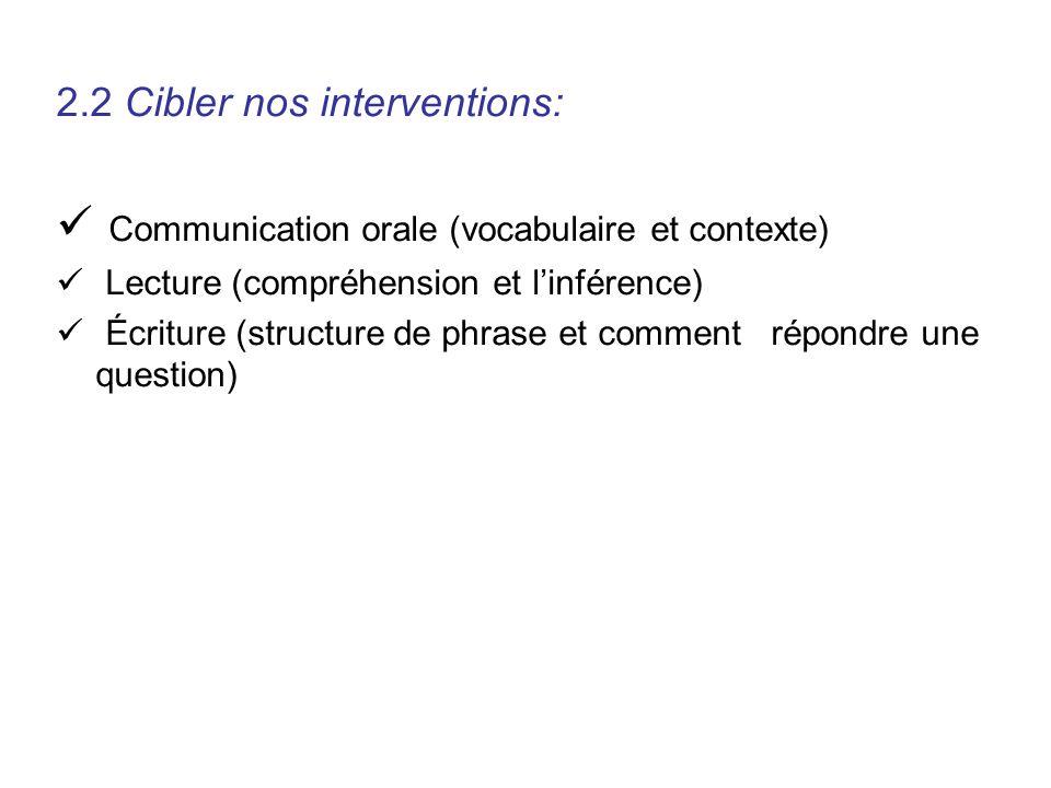 2.2 Cibler nos interventions: Communication orale (vocabulaire et contexte) Lecture (compréhension et linférence) Écriture (structure de phrase et comment répondre une question)