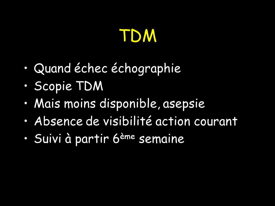TDM Quand échec échographie Scopie TDM Mais moins disponible, asepsie Absence de visibilité action courant Suivi à partir 6 ème semaine