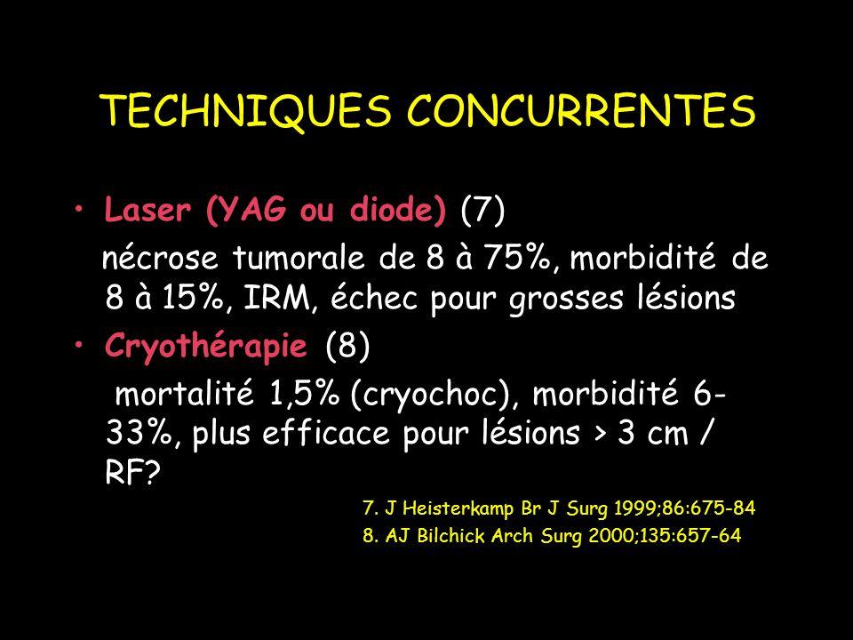 TECHNIQUES CONCURRENTES Laser (YAG ou diode) (7) nécrose tumorale de 8 à 75%, morbidité de 8 à 15%, IRM, échec pour grosses lésions Cryothérapie (8) mortalité 1,5% (cryochoc), morbidité 6- 33%, plus efficace pour lésions > 3 cm / RF.