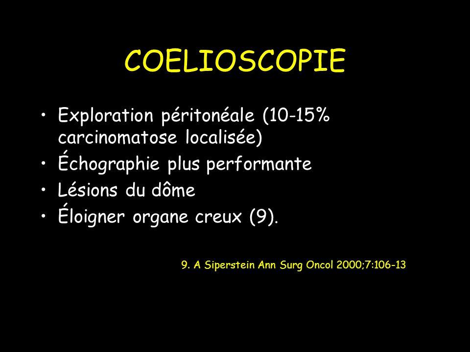 COELIOSCOPIE Exploration péritonéale (10-15% carcinomatose localisée) Échographie plus performante Lésions du dôme Éloigner organe creux (9).