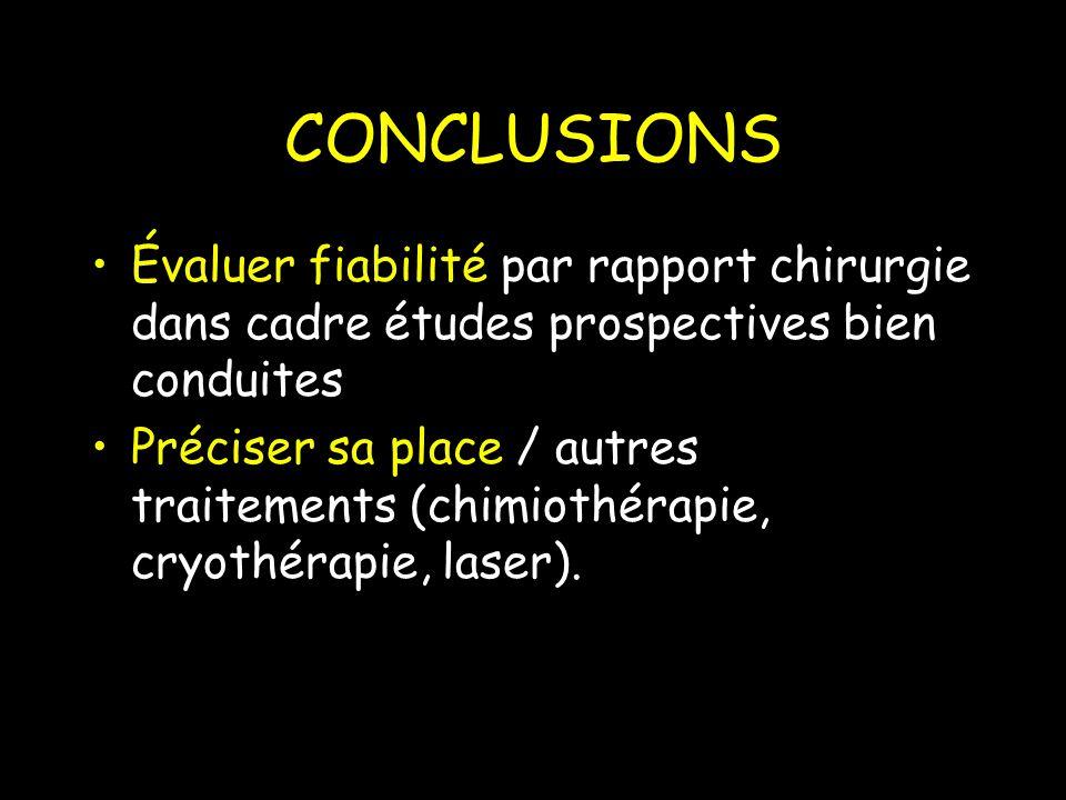 CONCLUSIONS Évaluer fiabilité par rapport chirurgie dans cadre études prospectives bien conduites Préciser sa place / autres traitements (chimiothérapie, cryothérapie, laser).