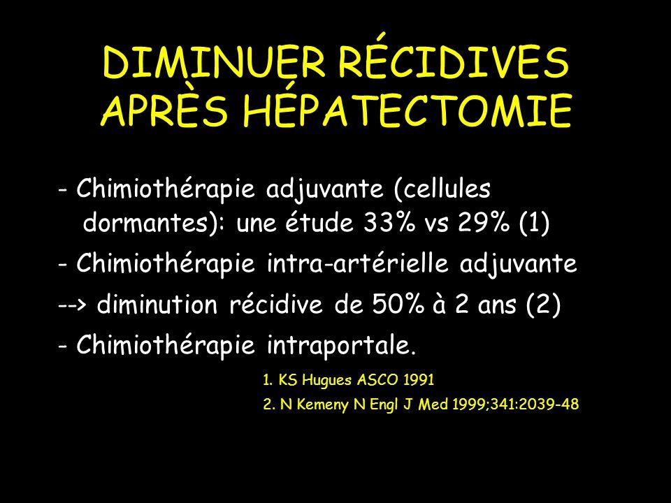 DIMINUER RÉCIDIVES APRÈS HÉPATECTOMIE - Chimiothérapie adjuvante (cellules dormantes): une étude 33% vs 29% (1) - Chimiothérapie intra-artérielle adjuvante --> diminution récidive de 50% à 2 ans (2) - Chimiothérapie intraportale.