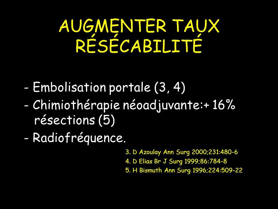 AUGMENTER TAUX RÉSÉCABILITÉ - Embolisation portale (3, 4) - Chimiothérapie néoadjuvante:+ 16% résections (5) - Radiofréquence.
