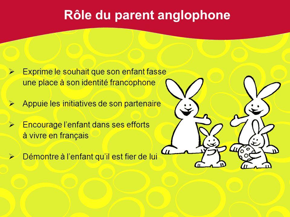 Exprime le souhait que son enfant fasse une place à son identité francophone Appuie les initiatives de son partenaire Encourage lenfant dans ses effor