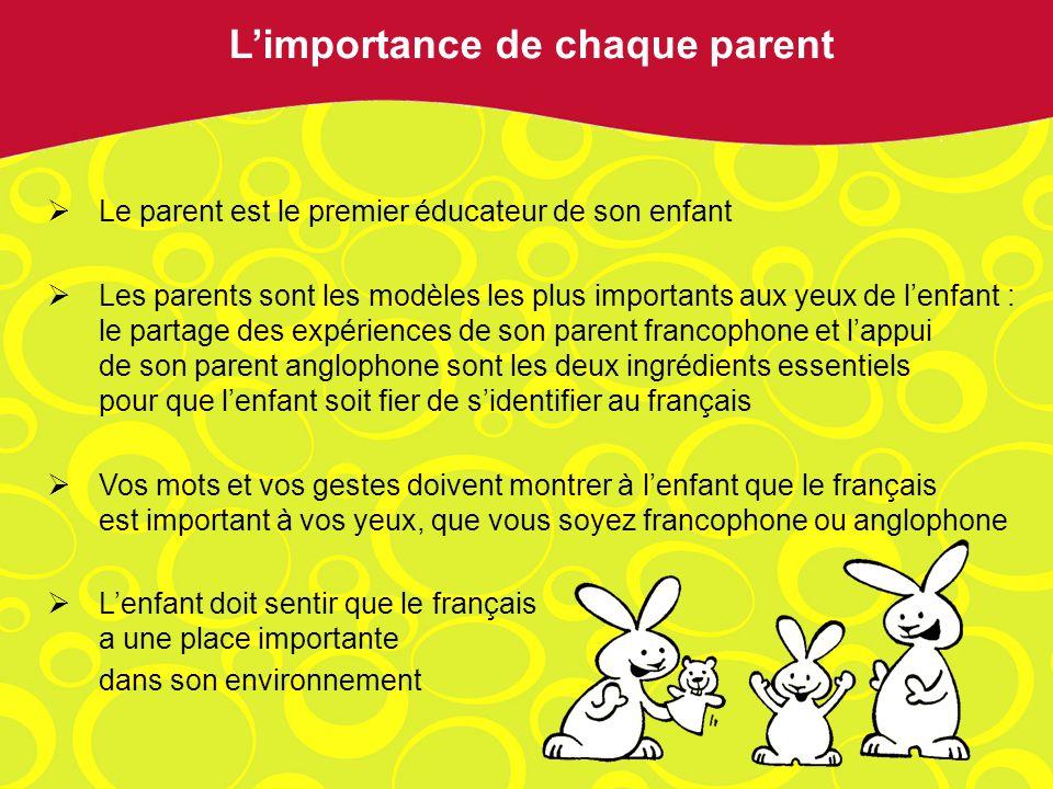 Le parent est le premier éducateur de son enfant Les parents sont les modèles les plus importants aux yeux de lenfant : le partage des expériences de